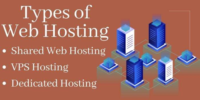 Type Of Web Hosting Services